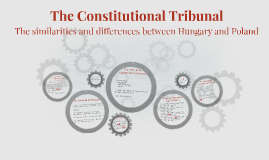 The Constitutional Tribunal