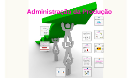 Copy of Copy of Administração da Produção