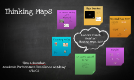 Copy of Thinking Maps!