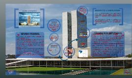 Copy of AULA 06 - SEPARAÇÃO DE PODERES E PODER LEGISLATIVO (I)