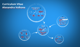 CV Alexandra Volkova (M&T)