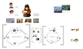 Copy of Copy of Presentación Nuevas Infancias Nuevas Juventudes