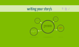 writing your storys