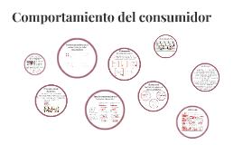 Copy of Comportamiento del consumidor