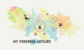 Copy of My Personal lifeline