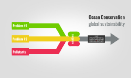 Ocean Conservation ~ Sustainability PBL
