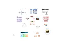 tajuk 4 : bincangkan prosedur penyelidikan kuantitatif dan p