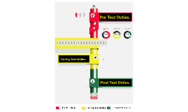Administration of Psycho motor Test
