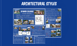 Copy of Spanish Architectural Styles