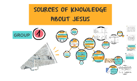 SOURCES OF KNOWLEDGE ABOUT JESUS