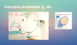 Vandets kredsløb 1. dk