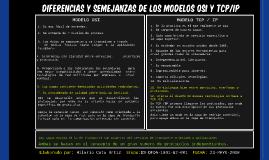 DIFERENCIAS Y SEMEJANZAS DE LOS MODELOS osi Y TCP/IP