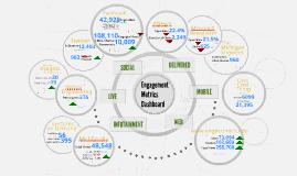 Nov 2014 v1 Engagement Metrics Dashboard