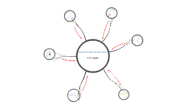Copy of Segmentación de Mercados