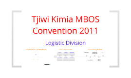 Logistic MBOS Convention 2011