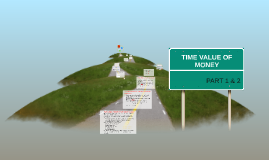 TIME VALUE OF MAONEY