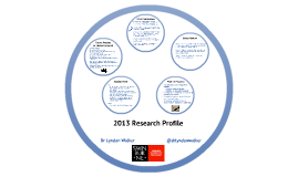 2013 Research Profile