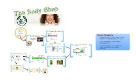 Copy of The Body Shop