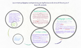 Las corrientes pedagógicas contemporáneas y sus implicaciones