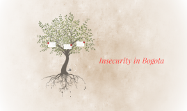 Insecurity in Bogota