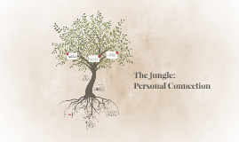 The Jungle: Personal Connection