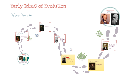 Early Ideas of Evolution