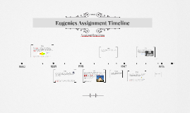 Eugenics Assignment Timeline