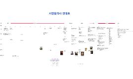 Copy of Copy of 서양음악사 연대표