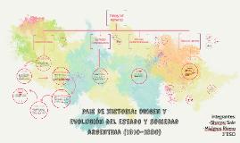 origen y evolucion del estado y sociedad argentina (1810-188