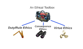 Etikens verktygslåda
