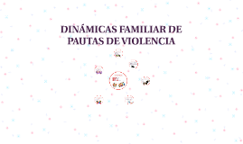 DINÁMICAS FAMILIAR DE PAUTAS DE VIOLENCIA