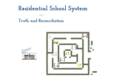 residential schools - a background