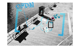 Copy of OFDM
