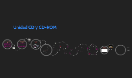 Unidad CD y CD-ROM