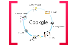 Copy of Cookgle