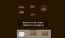 REGENCIA DE MARIA CRISTINA E ISABEL II