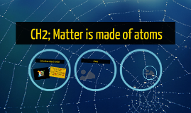 CH2; Matter is made of atoms