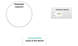 Sustainability SoTW