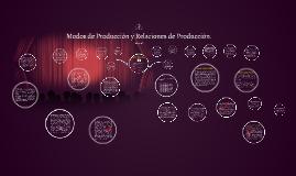 Relaciones de Producción