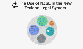 The Use of NZSL in the New Zealand Legal System