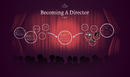 Becoming A Director