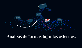 Analisis de formas liquidas esteriles.
