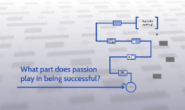 What part does passion play in being succesfull.