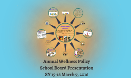 Annual Wellness Policy