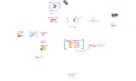 Copy of Antidepresivos Tricíclicos e IMAO