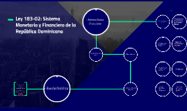 Ley 183-02: Sistema Monetario y Financiero de la República D
