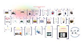 """""""Historia de los dispositivos móviles"""""""
