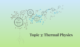 Copy of Topic 3: Thermal Physics