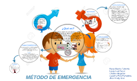 MÉTODO DE EMERGENCIA