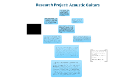 Research Project: Acoustic Guitars